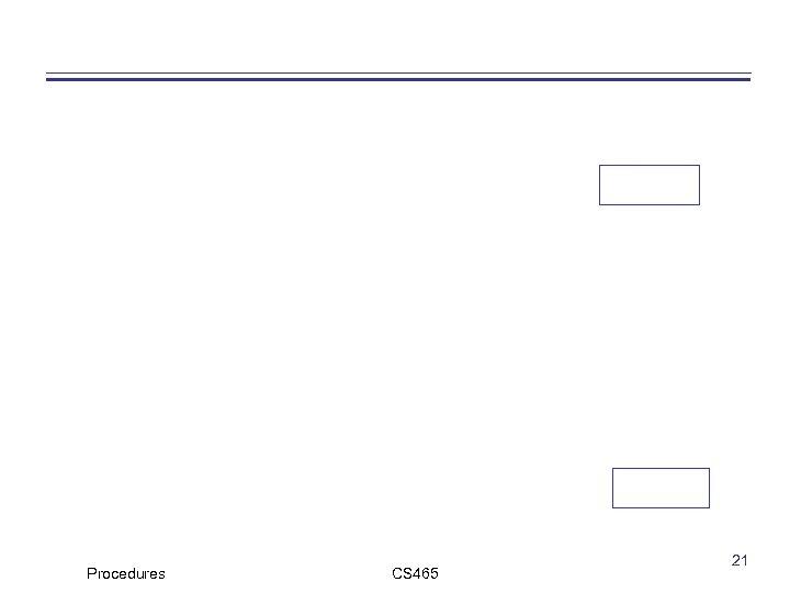 Procedures CS 465 21