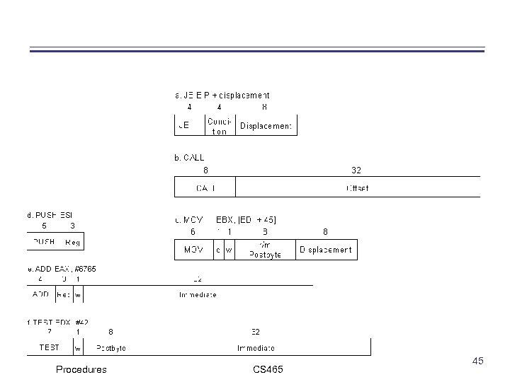 Procedures CS 465 45