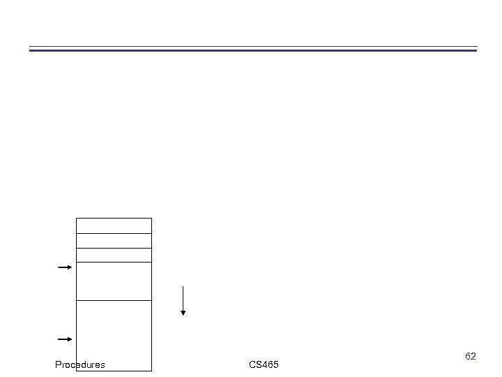 Procedures CS 465 62