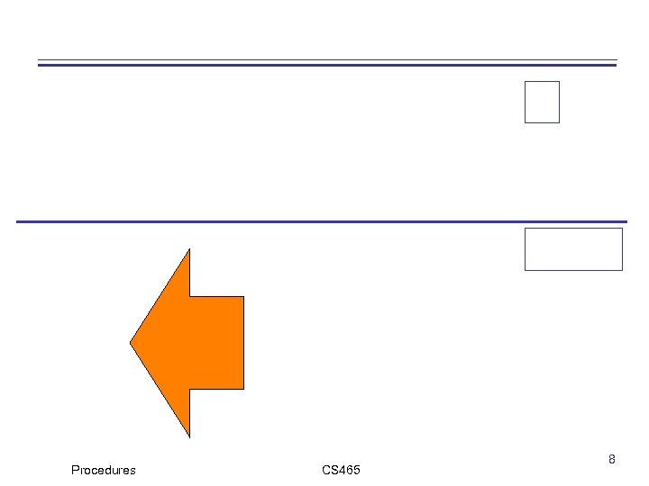 Procedures CS 465 8