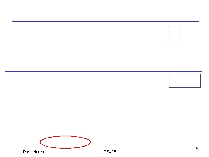 Procedures CS 465 9