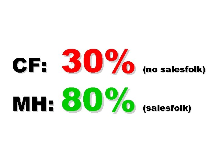 30% MH: 80% CF: (no salesfolk) (salesfolk)