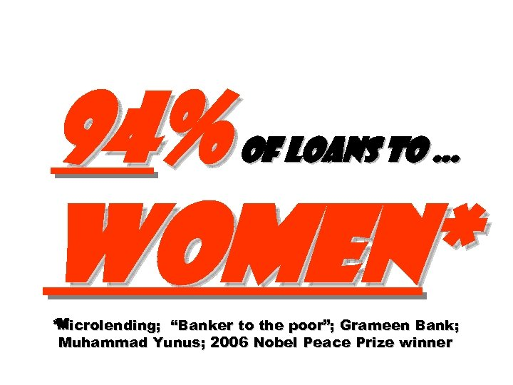 "94% of loans to … women* *Microlending; ""Banker to the poor""; Grameen Bank; Muhammad"