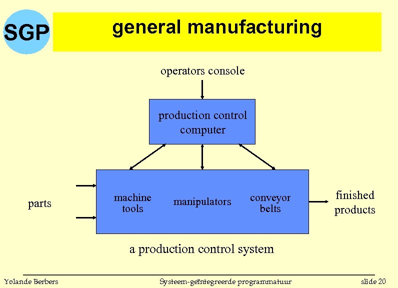 SGP general manufacturing operators console production control computer parts machine tools manipulators conveyor belts
