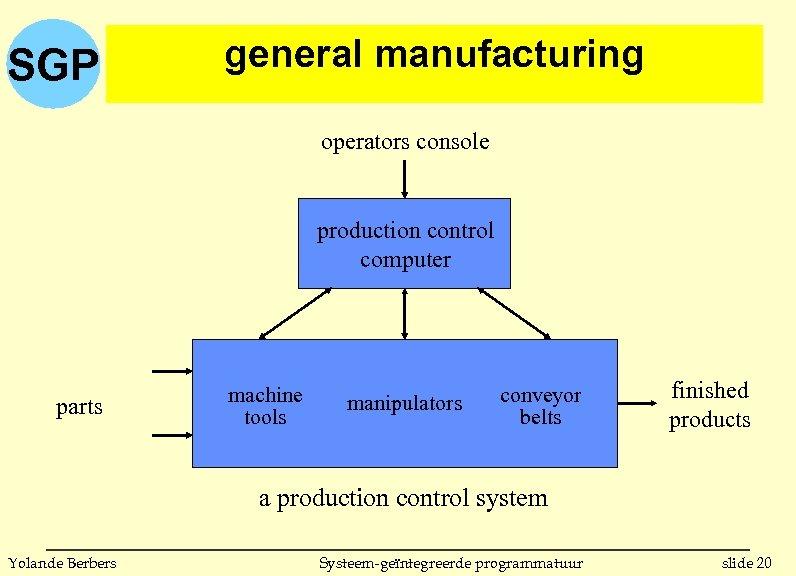 SGP general manufacturing operators console production control computer parts machine tools manipulators conveyor belts