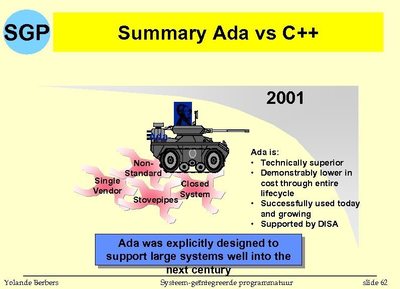 SGP Summary Ada vs C++ 2001 Ada Single Vendor Non. Standard Stovepipes Closed System