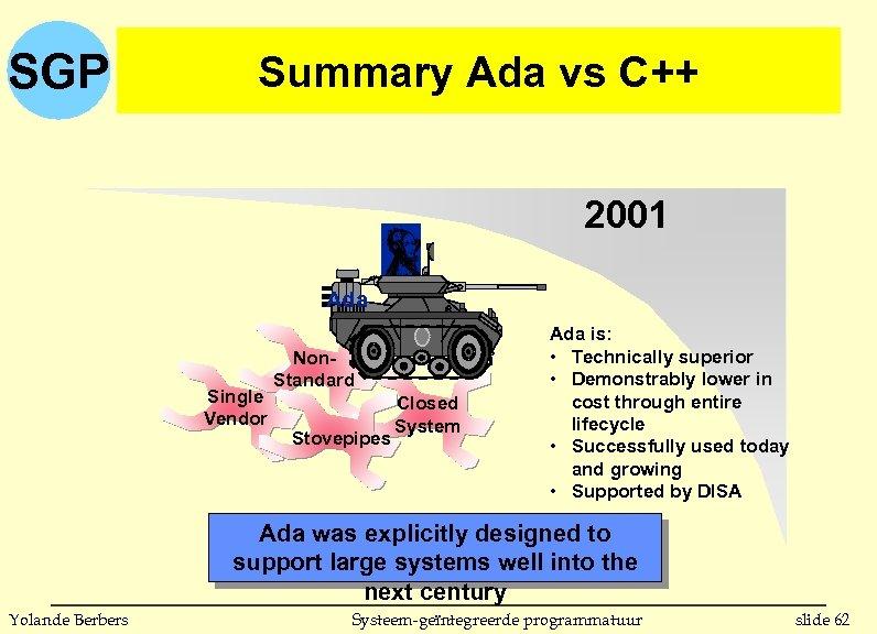 SGP Summary Ada vs C++ 2001 Ada Single Vendor Non. Standard Stovepipes Closed System
