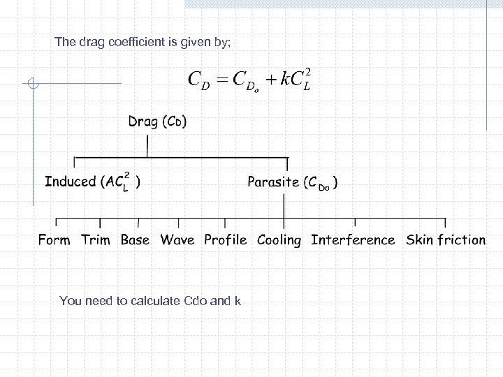 The drag coefficient is given by; You need to calculate Cdo and k