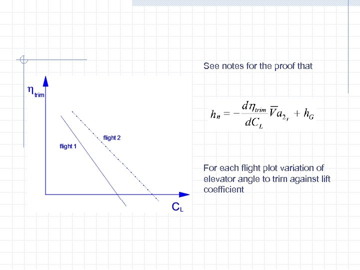 See notes for the proof that For each flight plot variation of elevator angle