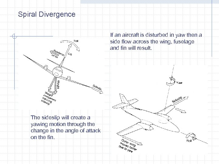 Spiral Divergence If an aircraft is disturbed in yaw then a side flow across