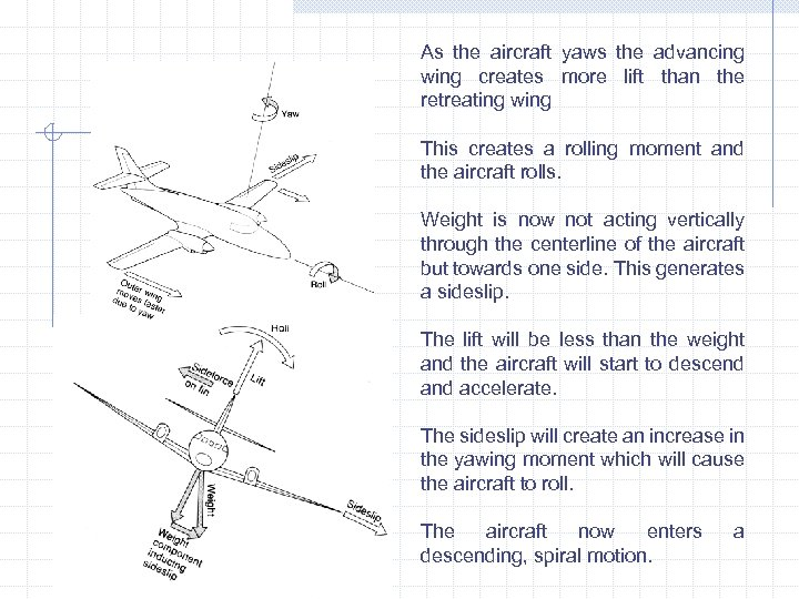 As the aircraft yaws the advancing wing creates more lift than the retreating wing