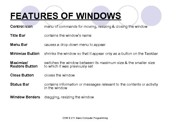 FEATURES OF WINDOWS Control Icon menu of commands for moving, resizing & closing the
