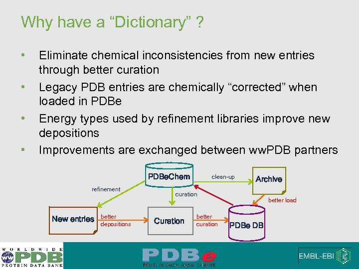 "Why have a ""Dictionary"" ? • • Eliminate chemical inconsistencies from new entries through"