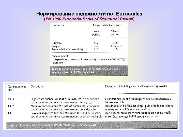 Нормирование надёжности по Eurocodes (EN 1990 Eurocode-Basis of Structural Design)