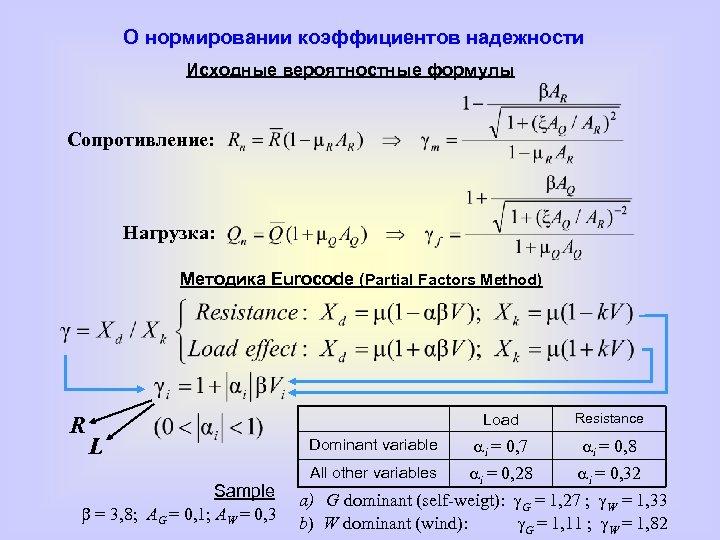 О нормировании коэффициентов надежности Исходные вероятностные формулы Сопротивление: Нагрузка: Методика Eurocode (Partial Factors Method)