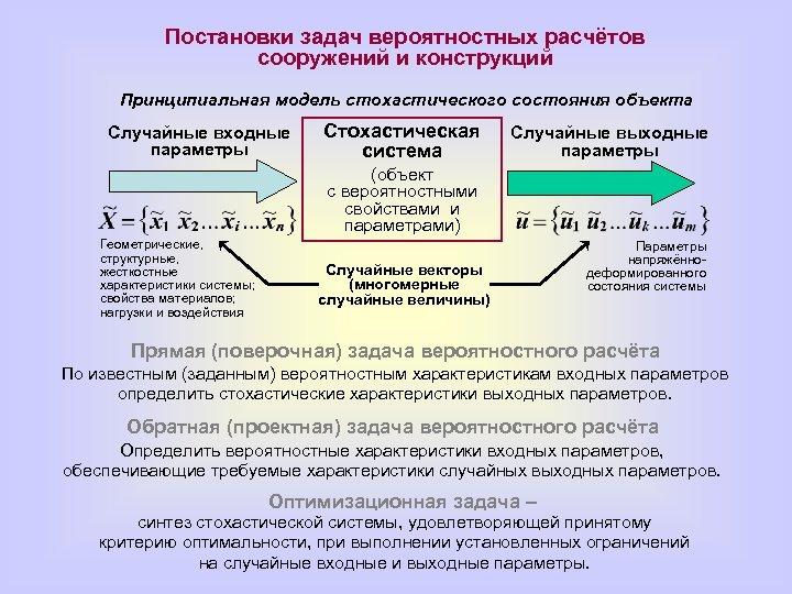 Постановки задач вероятностных расчётов сооружений и конструкций Принципиальная модель стохастического состояния объекта Случайные входные