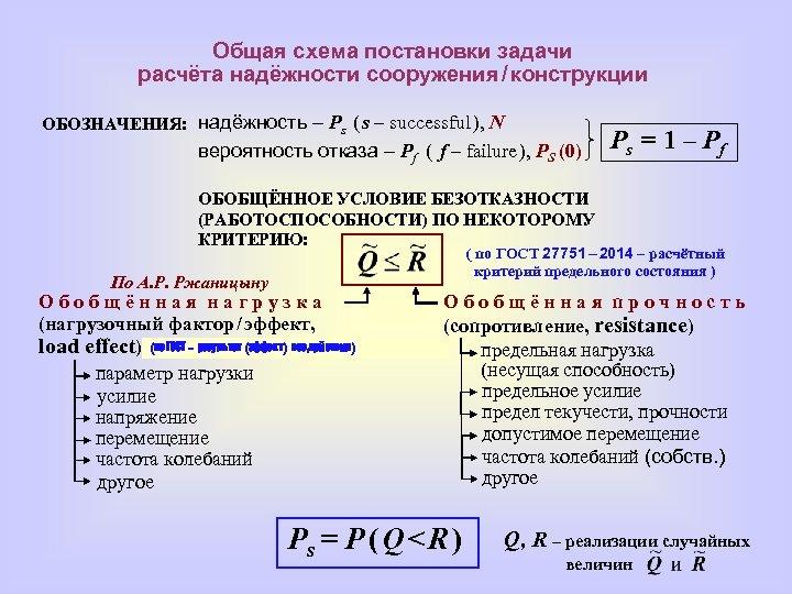 Общая схема постановки задачи расчёта надёжности сооружения / конструкции ОБОЗНАЧЕНИЯ: надёжность – Ps (