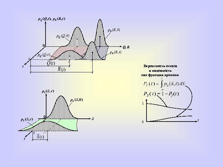 p. Q (Q , t ), p. R (R , t ) p. R