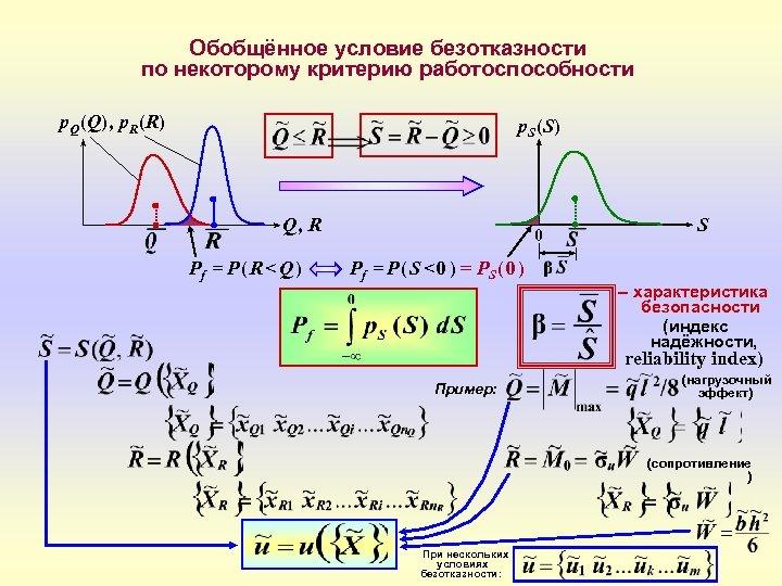 Обобщённое условие безотказности по некоторому критерию работоспособности p. Q (Q) , p. R (R)