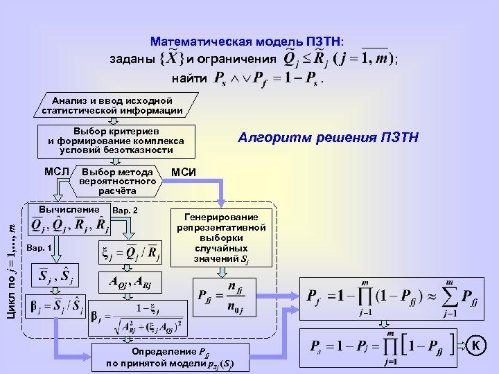 Математическая модель ПЗТН: заданы и ограничения ; найти Анализ и ввод исходной статистической информации