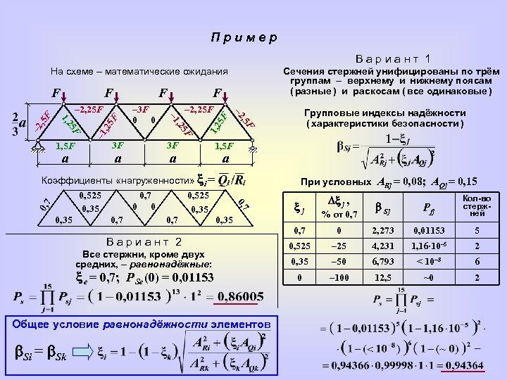 Пример В а р и а н т 1 Сечения стержней унифицированы по трём