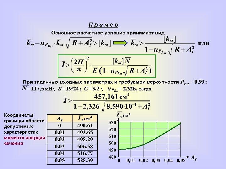 Пример Основное расчётное условие принимает вид При заданных входных параметрах и требуемой вероятности Pk