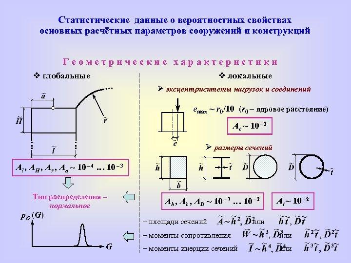 Статистические данные о вероятностных свойствах основных расчётных параметров сооружений и конструкций Геометрические характеристики глобальные