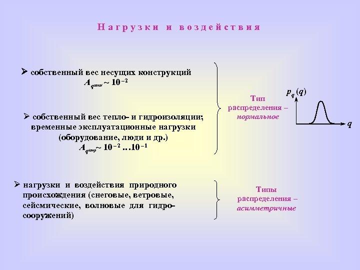 Нагрузки и воздействия собственный вес несущих конструкций Aqconst ~ 10 – 2 собственный вес