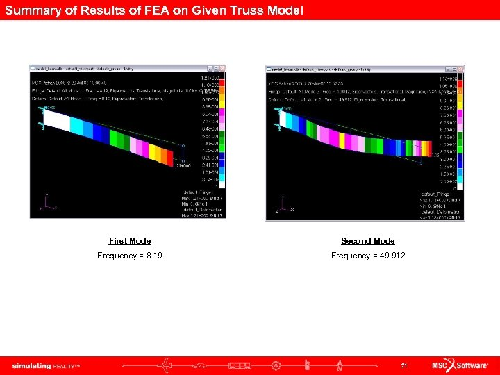 Summary of Results of FEA on Given Truss Model First Mode Second Mode Frequency