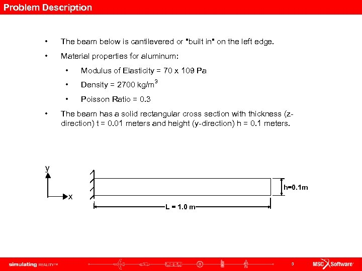Problem Description • The beam below is cantilevered or