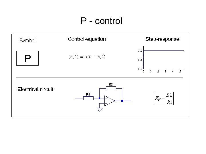 P - control Control-equation Electrical circuit Step-response