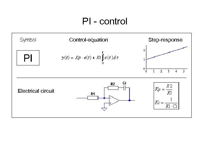 PI - control Control-equation Electrical circuit Step-response