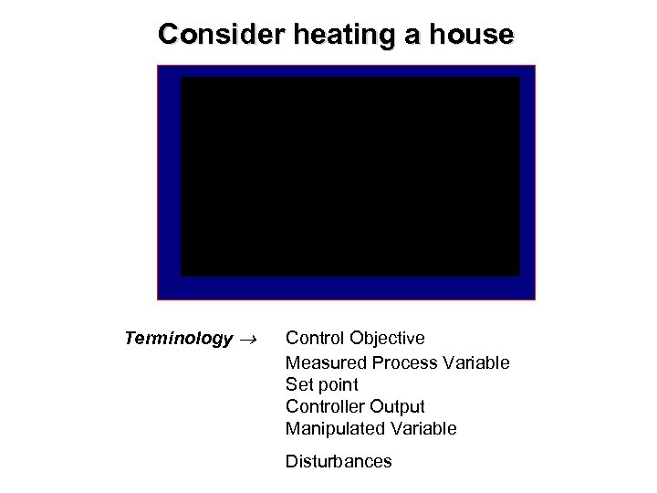 Consider heating a house Terminology Control Objective Measured Process Variable Set point Controller Output