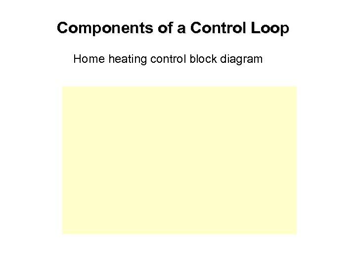 Components of a Control Loop Home heating control block diagram