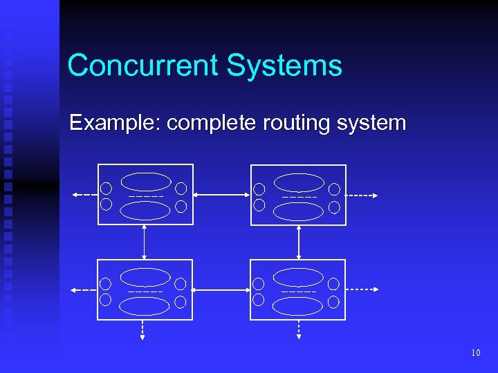 Concurrent Systems Example: complete routing system 10