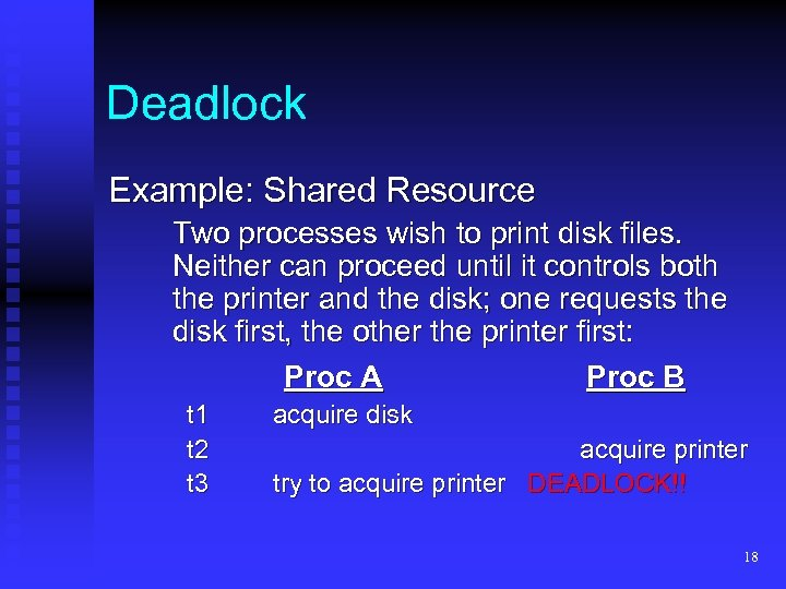 Deadlock Example: Shared Resource Two processes wish to print disk files. Neither can proceed