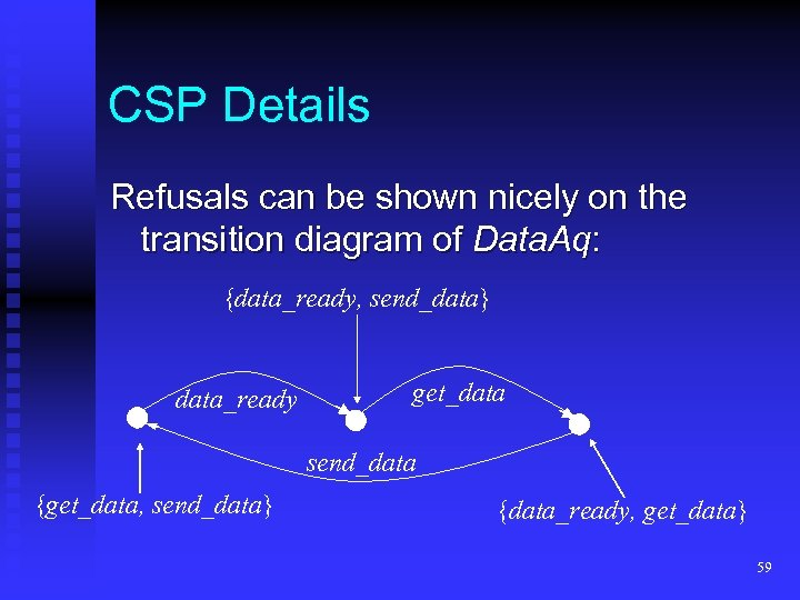 CSP Details Refusals can be shown nicely on the transition diagram of Data. Aq: