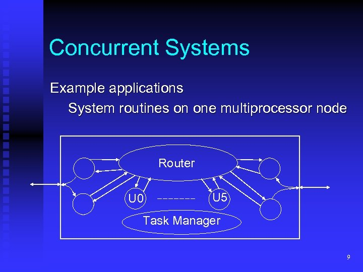 Concurrent Systems Example applications System routines on one multiprocessor node Router U 0 U