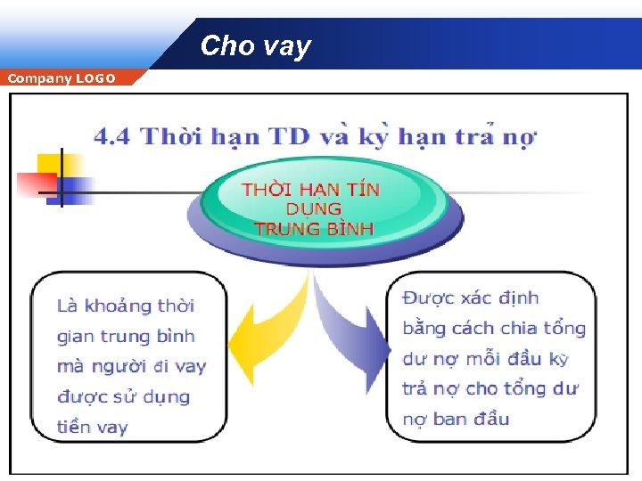 Cho vay Company LOGO 89