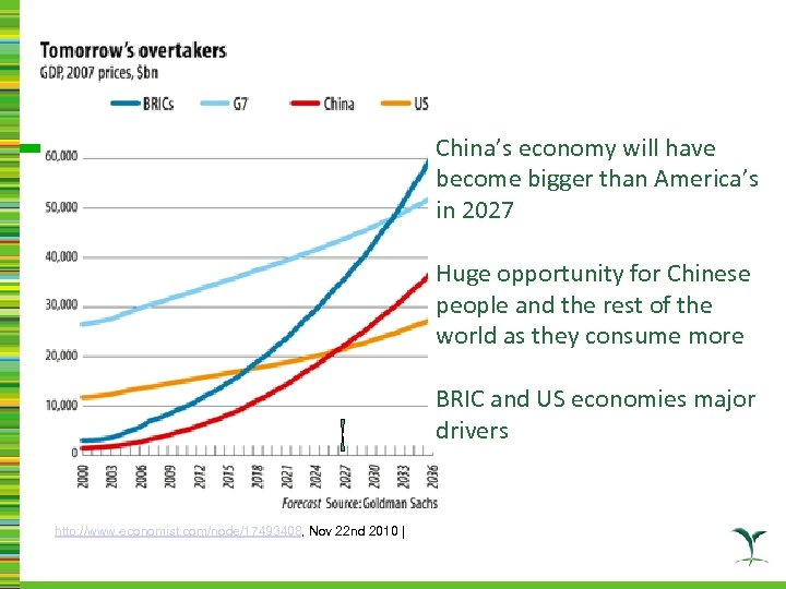 China's economy will have become bigger than America's in 2027 Huge opportunity for Chinese