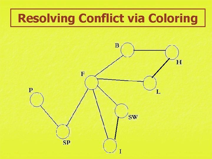 Resolving Conflict via Coloring