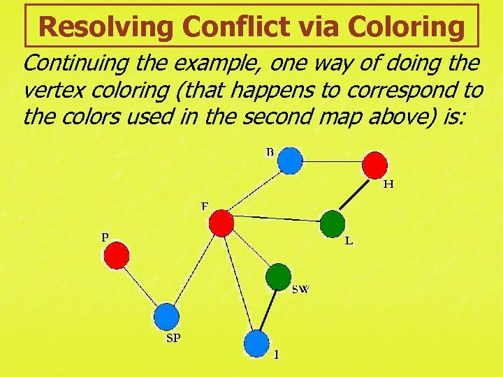 Resolving Conflict via Coloring Continuing the example, one way of doing the vertex coloring