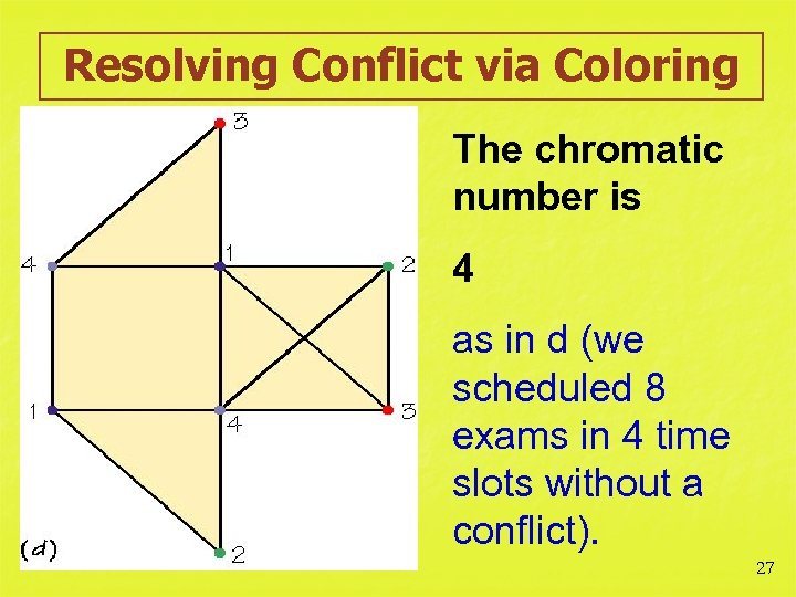 Resolving Conflict via Coloring The chromatic number is 4 as in d (we scheduled