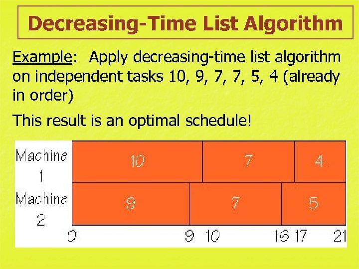 Decreasing-Time List Algorithm Example: Apply decreasing-time list algorithm on independent tasks 10, 9, 7,