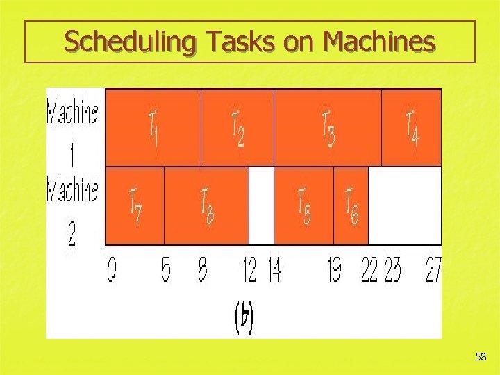 Scheduling Tasks on Machines 58