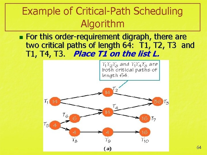 Example of Critical-Path Scheduling Algorithm n For this order-requirement digraph, there are two critical