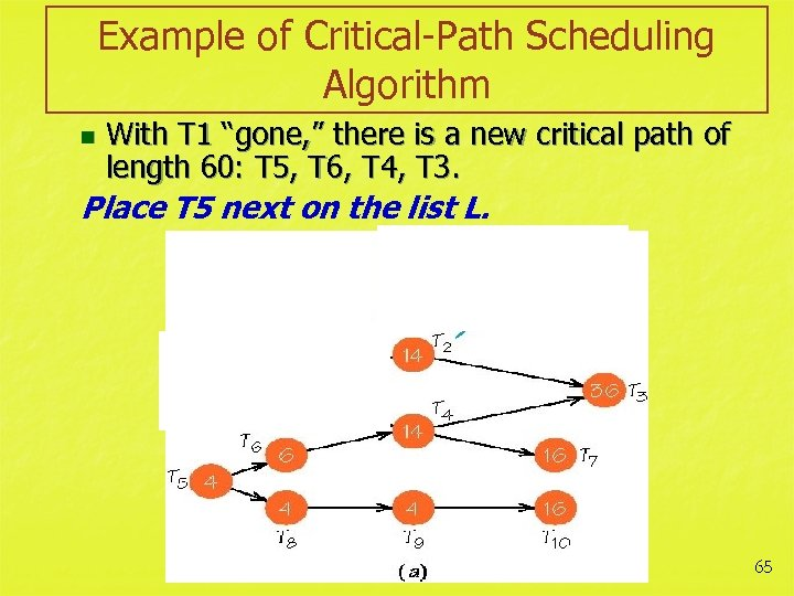 """Example of Critical-Path Scheduling Algorithm n With T 1 """"gone, """" there is a"""