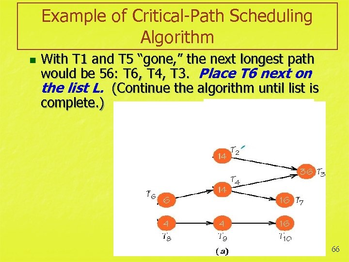 """Example of Critical-Path Scheduling Algorithm n With T 1 and T 5 """"gone, """""""