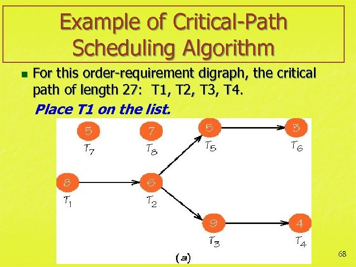 Example of Critical-Path Scheduling Algorithm n For this order-requirement digraph, the critical path of