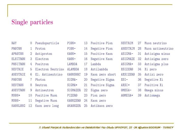 7. Ulusal Parçacık Hızlandırıcıları ve Detektörleri Yaz Okulu UPHDYO 7, 22 -26 Ağustos BODRUM